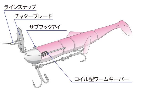 メガバス(Megabass) ボトムスラッシュプラス・ヘッド(BOTTOM SLASH PLUS HEAD)