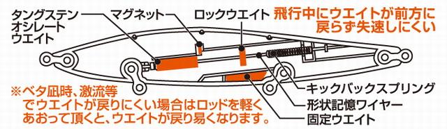 ダイワ モアザン モンスターヒッター 156F(morethan MONSTER HITTER 156F)
