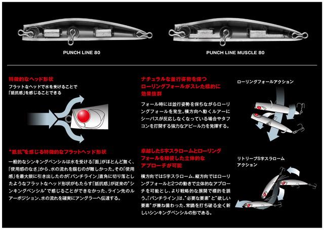 アピア パンチライン80