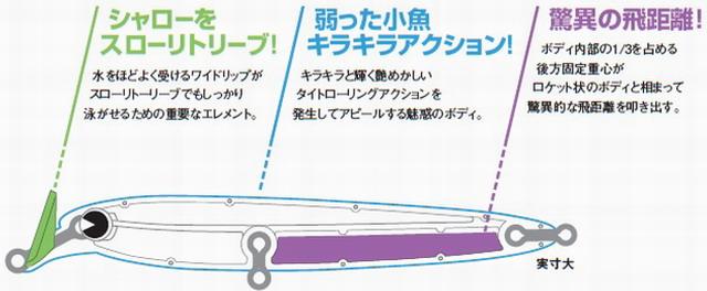 アムズデザイン Rocket Bait95(ロケットベイト95)