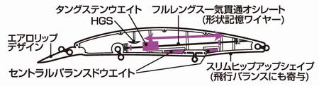 ダイワ セットアッパー125S-DR