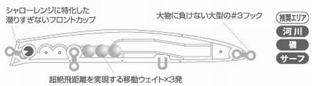 アイマ コモモSF-145