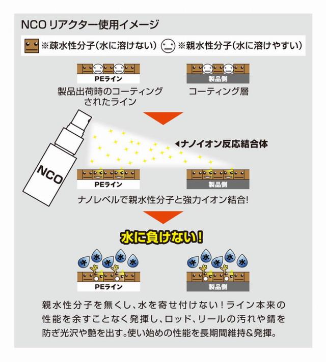 鉄壁ナノリアクター